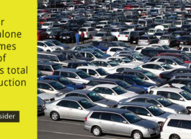 Indian car exports alone is four times the size of Pakistan's total car production