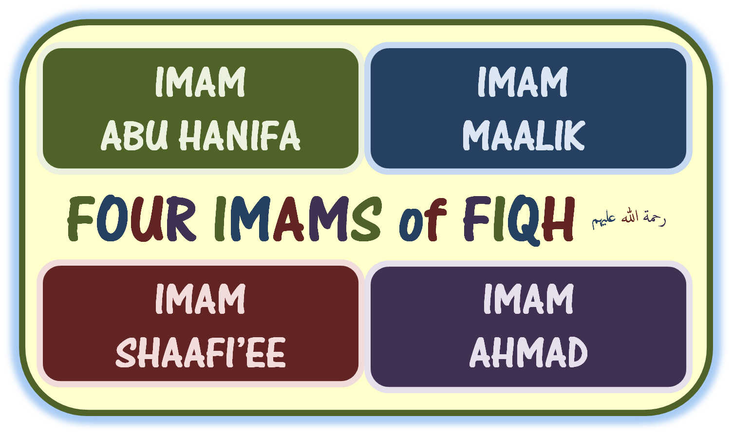 The Four Great Imams of Islamic Jurisprudence (Fiqh