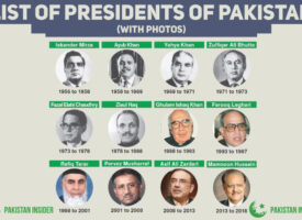 List of Presidents of Pakistan Since 1947 (With Photos)