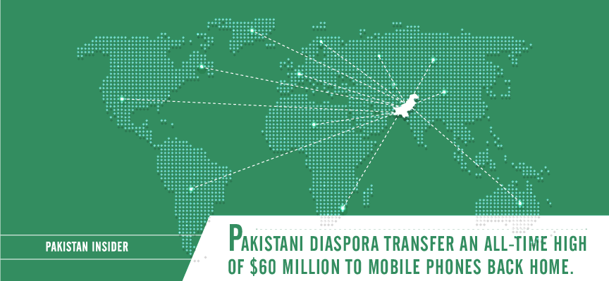 Pakistani Diaspora transfer an all-time high of $60 million to mobile phones back home
