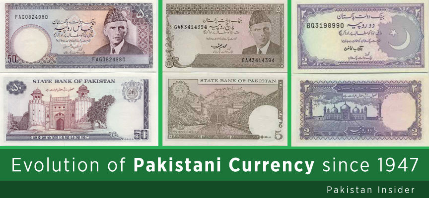 Evolution of Pakistani Currency since 1947