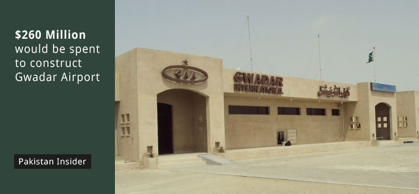 $260 Million would be spent to construct Gwadar Airport