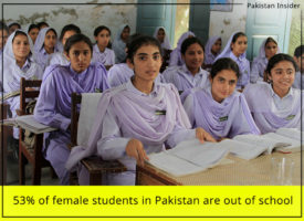 53% of female students in Pakistan are out of school